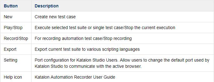 Katalon Recorder main toolbar table