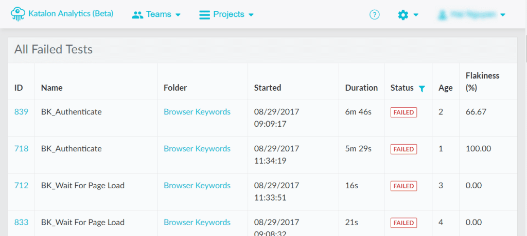 drill down to a specific status by filtering through the Status column.