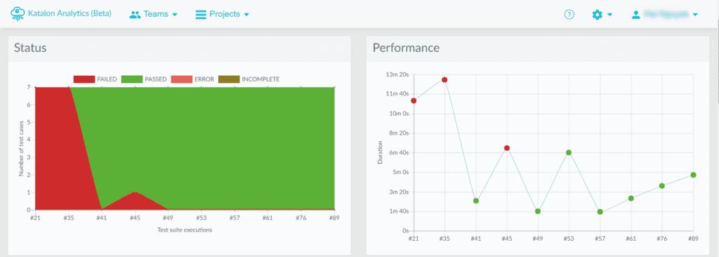 Performance graph and execution history Katalon Analytics