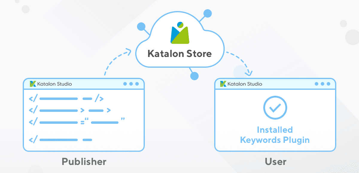 Custom keywords Katalon Studio