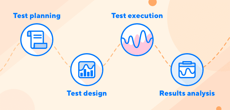 End-to-End-Testing-Lifecycle