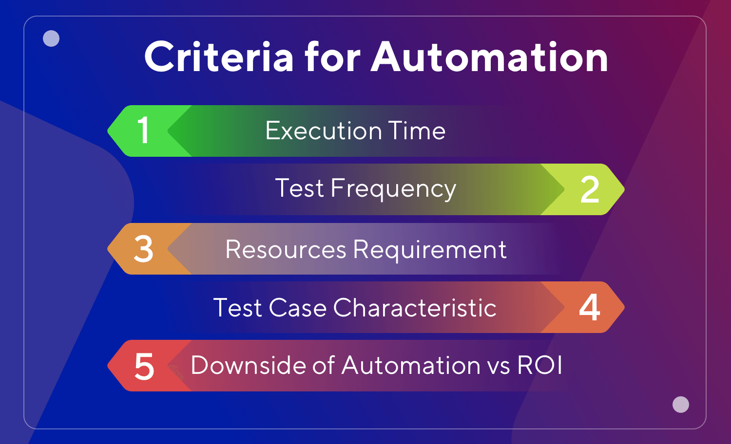 Criteria for automation test case
