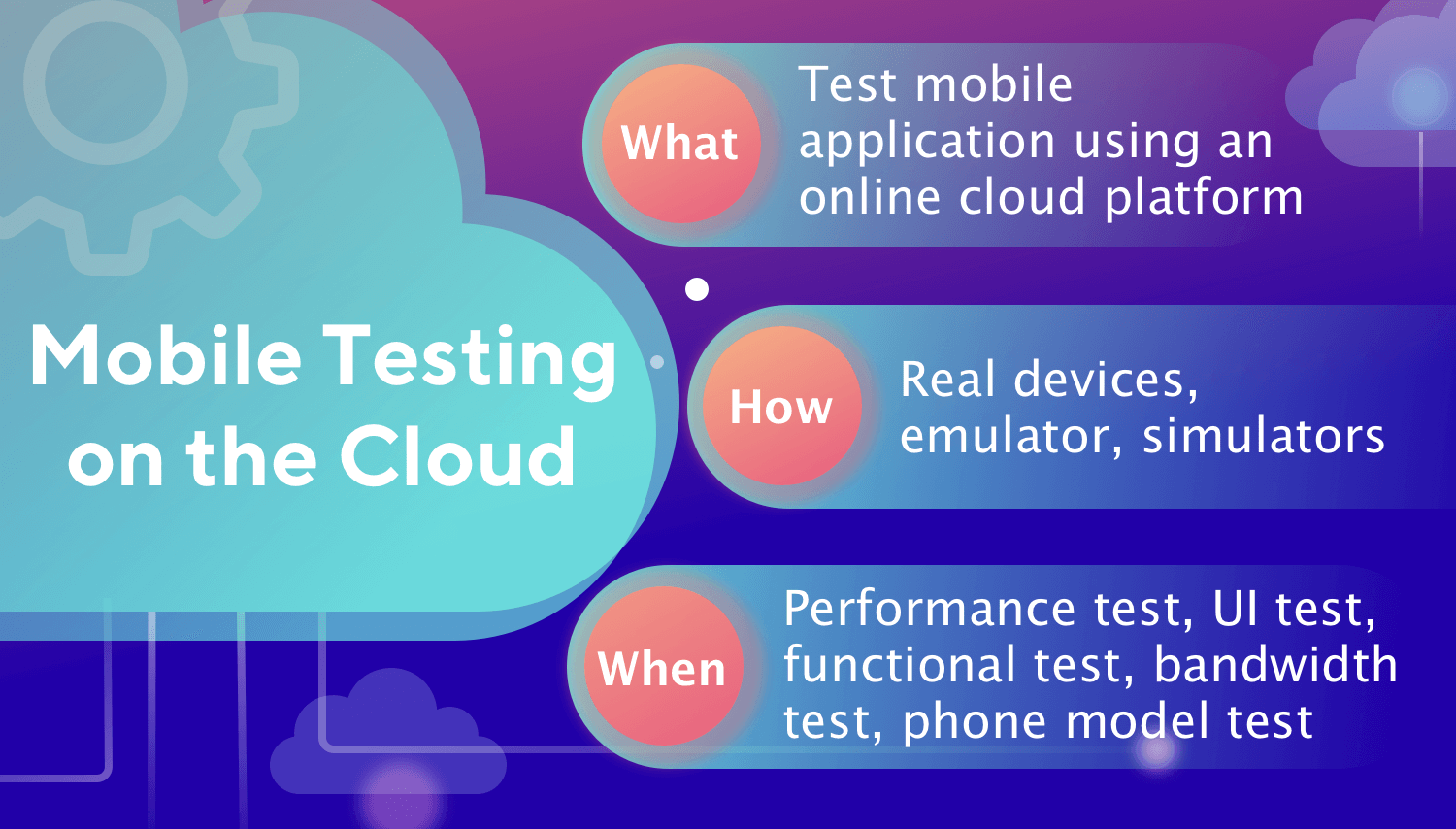 What is Mobile Cloud Testing_Infographic