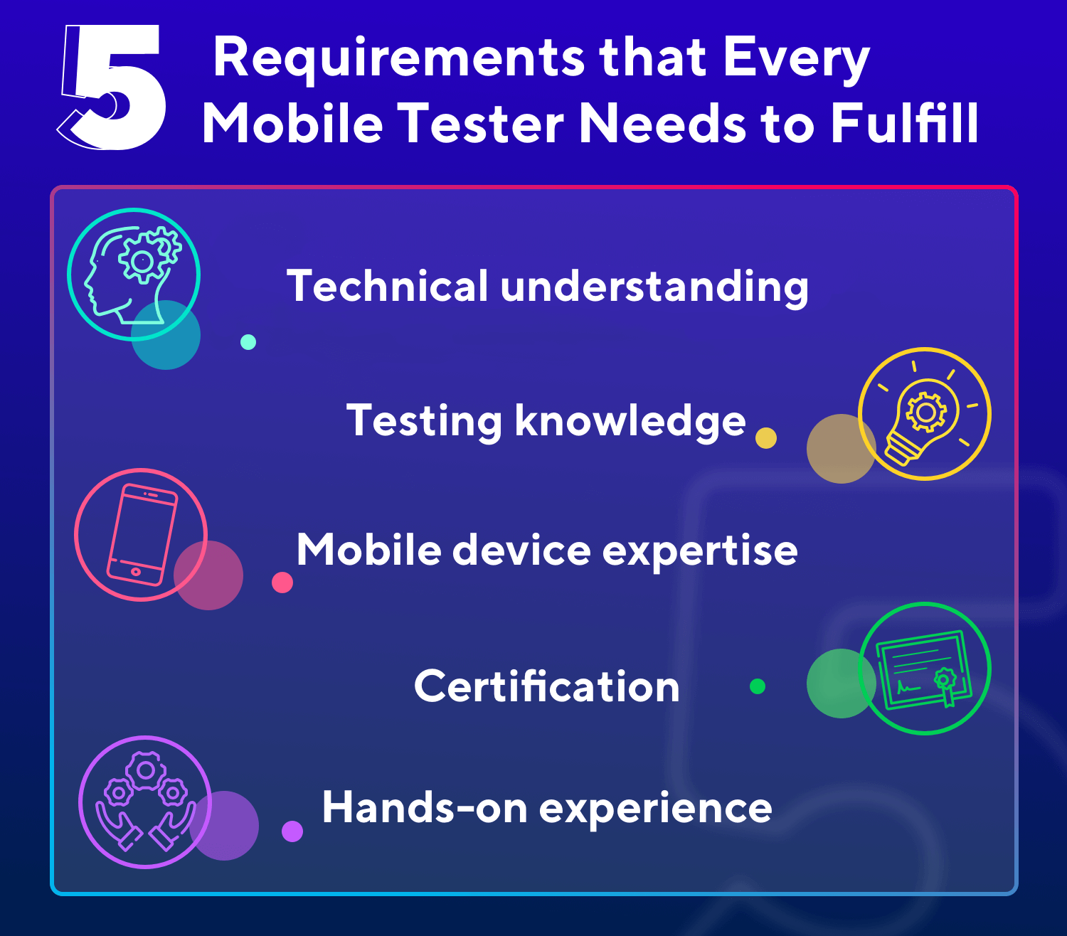 5 Must-have Requirements for Every Mobile Tester