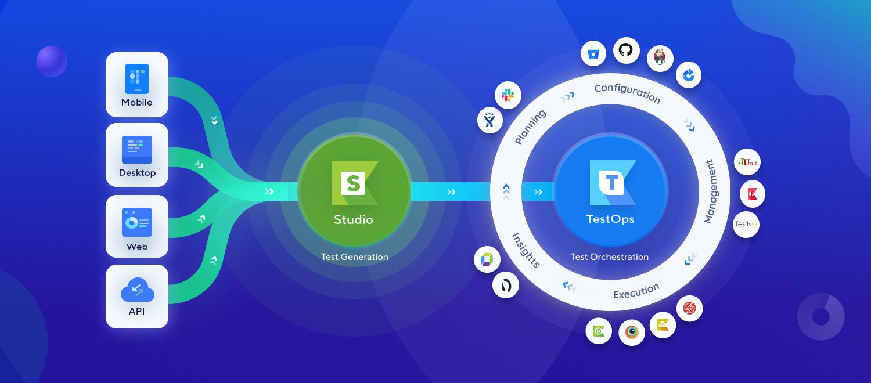 Katalon Studio and TestOps DevTestOps Platform