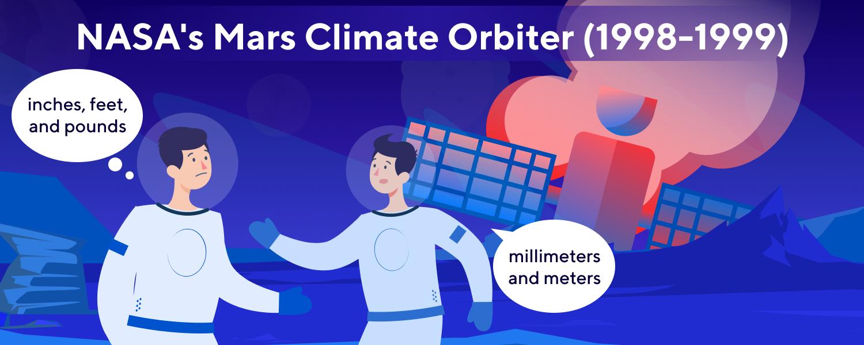 NASA's Mars Climate Orbiter (MCO)
